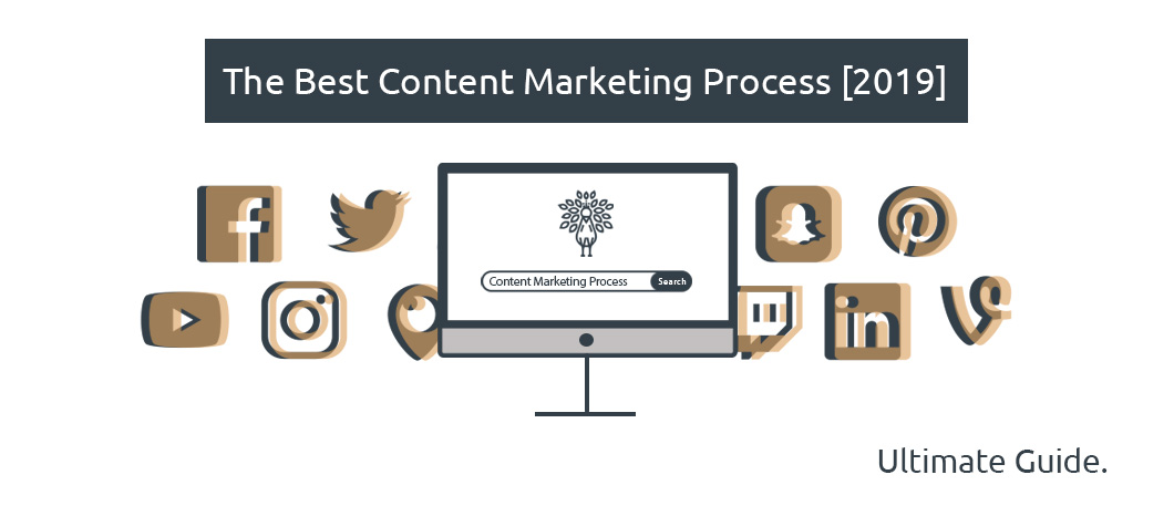 Best Content Marketing Process header image by CMS